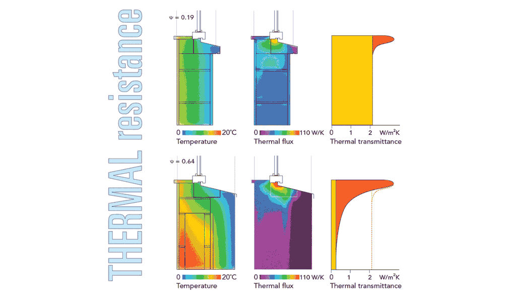 T is for Thermal Bridge / Assembly